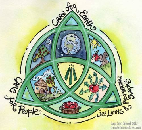 Intro to permaculture ethics