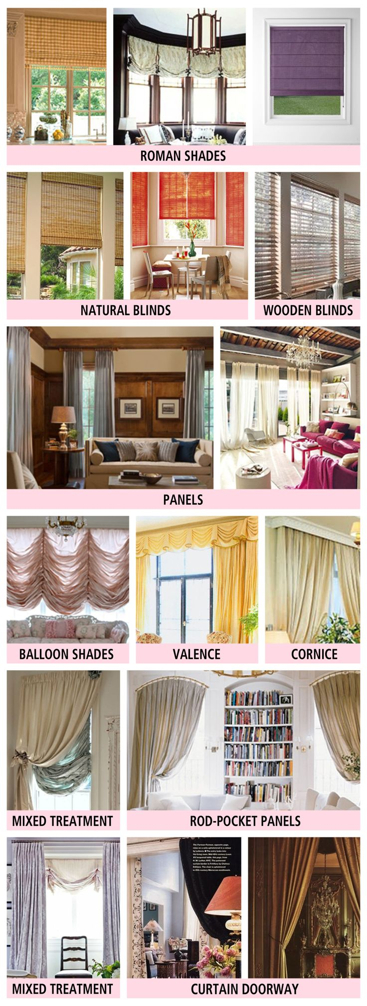 Kitchen Shades And Curtains 17 Best Images About Window Treatments Shades And Blinds On
