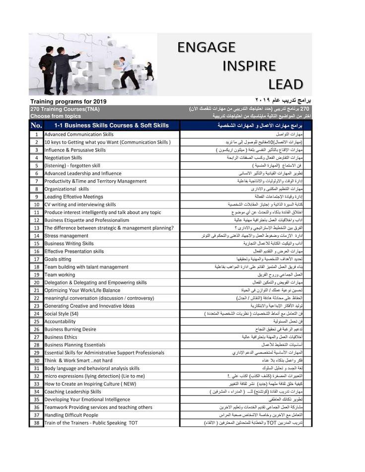 270 برنامج تدريبى مميز لعام 2019 اختر الآن Negotiation Skills Communication Skills Business Skills