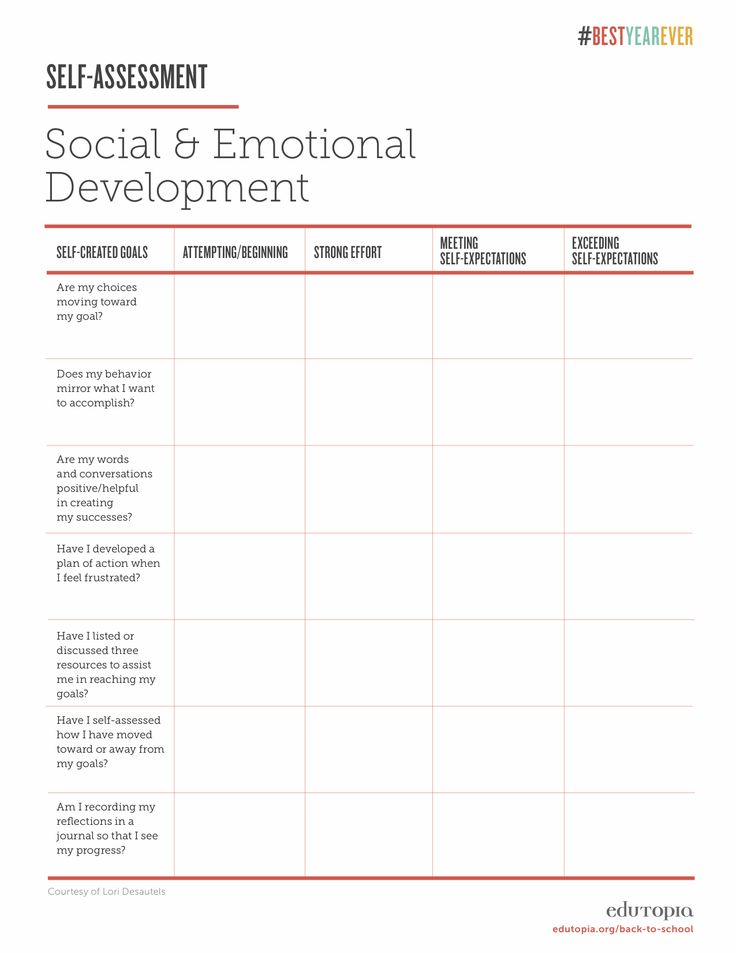Read and download this self-assessment rubric and accompanying questions to help you assess your own or your students' social and emotional development this year.