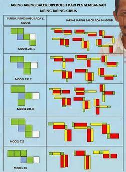 54 Contoh Gambar Jaring Jaring Balok Terlengkap Bank Soal Sd