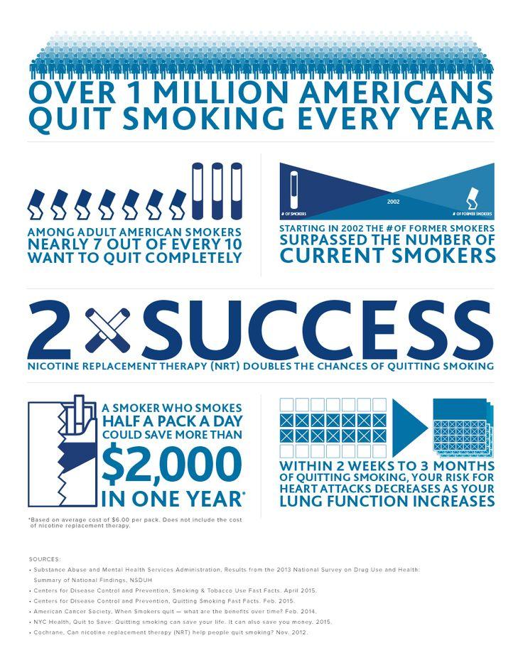 Quit smoking statistics