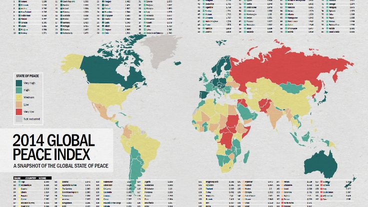Global Peace Index - Channel NewsAsia http://www.visionofhumanity.org/#/page/indexes/global-peace-index