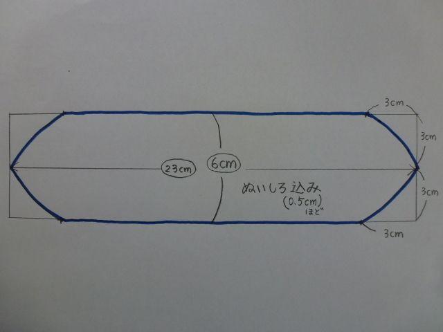 フリマやイベントで人気のある、リボンのヘアゴムをご紹介します。 作り方はとても簡単ですが、可愛く仕上がります。 ちょっとしたプレゼントやフリマ、バザーにお勧めです。 <材料>  ・生地2種類 6cm×23cm  ・輪になったヘアゴム(100均) 1個  ・生地が薄い場合は接着芯 6cm×23cm <作り方>  1、型紙に合わせ、生地をカットします。  2、ローンなど生地が薄い場合は裏に接着芯を貼ります。  3、生地を中表に合わせ、縫い代約5mmでまわりを縫います。返し口4cmほどあけておくこと。  4、返し口から表に返し、アイロンをかけ、返し口を縫い閉じます。  5、ゴムを通して、ひと結びすれば完成。 秋冬用にウール(赤のチェック)とネル生地(紫の水玉)でも作ってみました。 写真の花柄はリバティです。 リバティで作ると、とても上品に仕上がります。