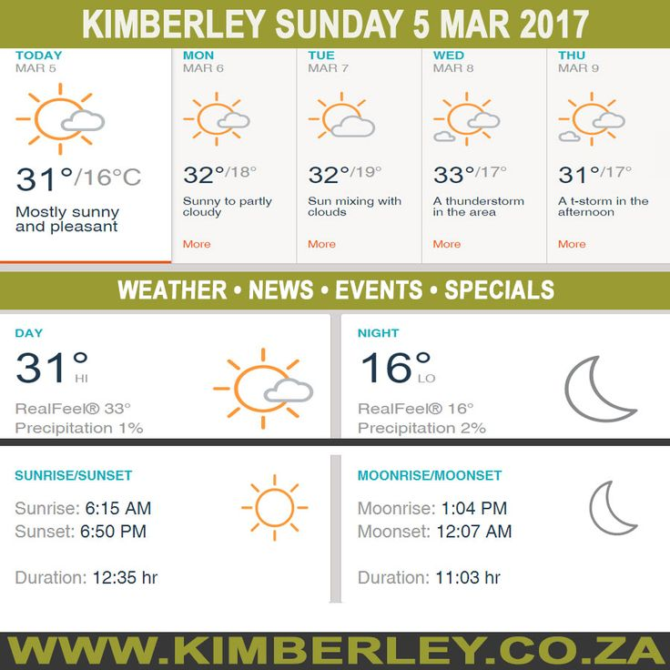 KimberleyToday, Sunday 05/03/2017 - http://www.kimberley.org.za/kimberleytoday-sunday-05032017/?utm_source=PN&utm_medium=Pinterest+History+KImberley.org.za&utm_campaign=NxtScrpt%2Bfrom%2BKimberley+City+Info - #KimberleyToday, Sunday 05/03/2017 The weather forecast for today is; Mostly sunny and pleasant.  Max UV Index:8 Fire Danger:Low Thunderstorms:24%  KIMBERLEY VEGGIE & HERB AUTUMN PLANTING & SOWING GUIDE – http://www.kimberley.org.za/?p=339