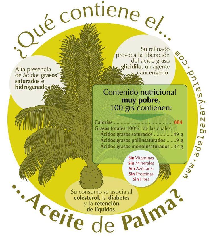 El aceite de palma es uno de los productos más riesgosos para nuestra salud ¡Te decimos porque! #Salud #Consejos #Tips