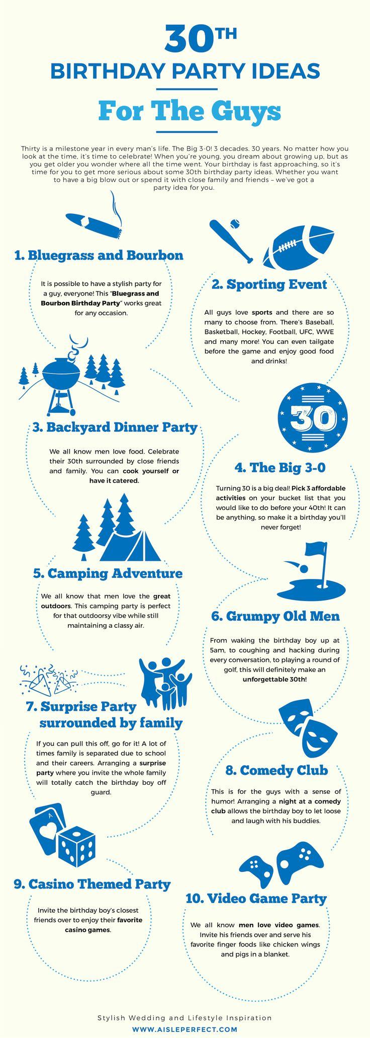 30th Birthday Ideas for Men