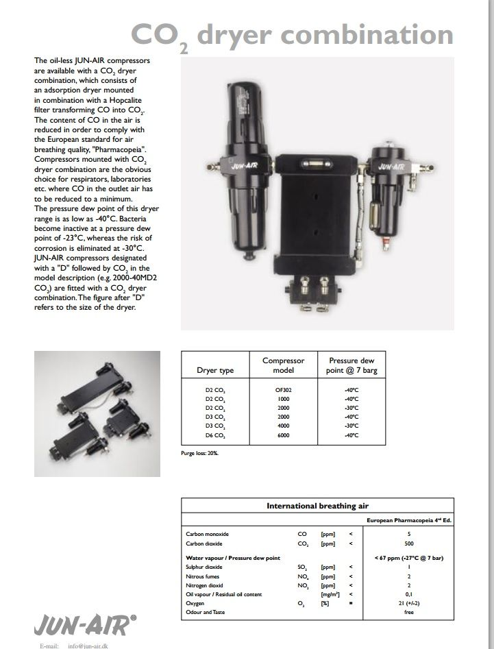 38 best jun air onderdelen spare parts images on pinterest spare rh pinterest com Air Compressor Motor Diagram Air Lift Compressor Wiring Diagram