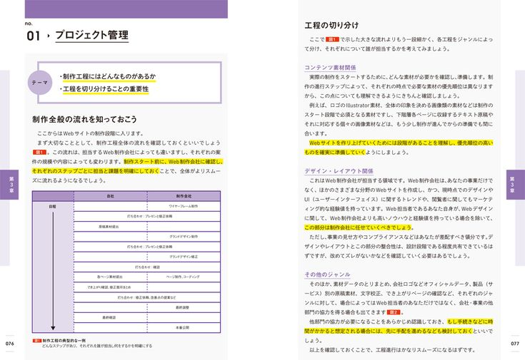 Web担当者 仕事としくみがわかる本 はじめての見積りから制作・運用・SNS活用まで | デザイン関連の雑誌・書籍を出版するMdNのWebサイト - MdN Design Interactive -
