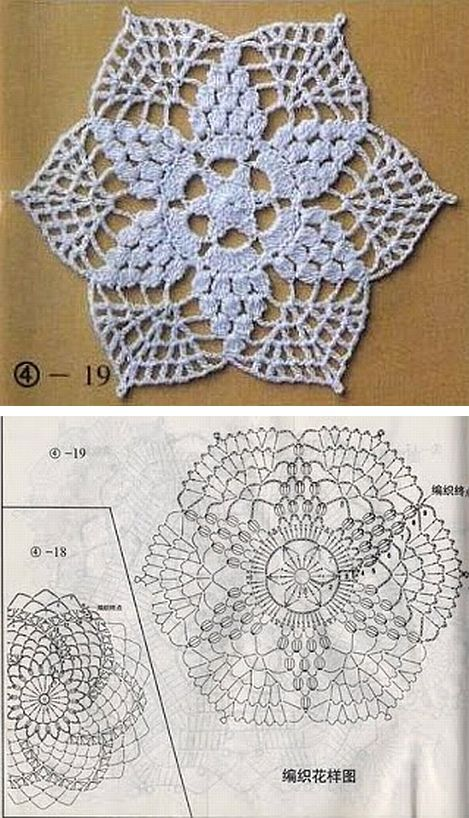 Six-pointed star doily #crochet