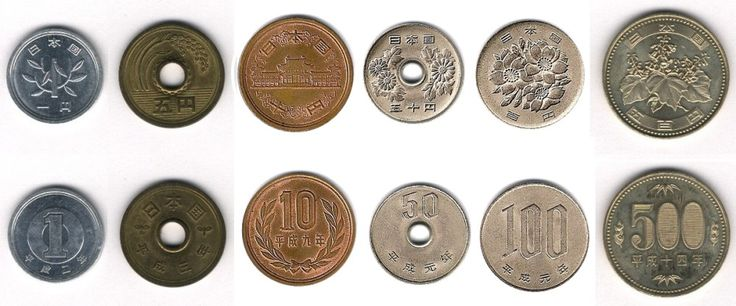 Yen coins and currency in Japan