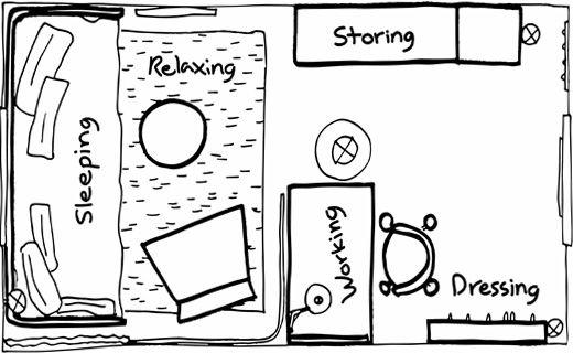 Croquis d'une chambre d'ado divisée en différentes zones : couchage, étude, détente, rangement et habillement