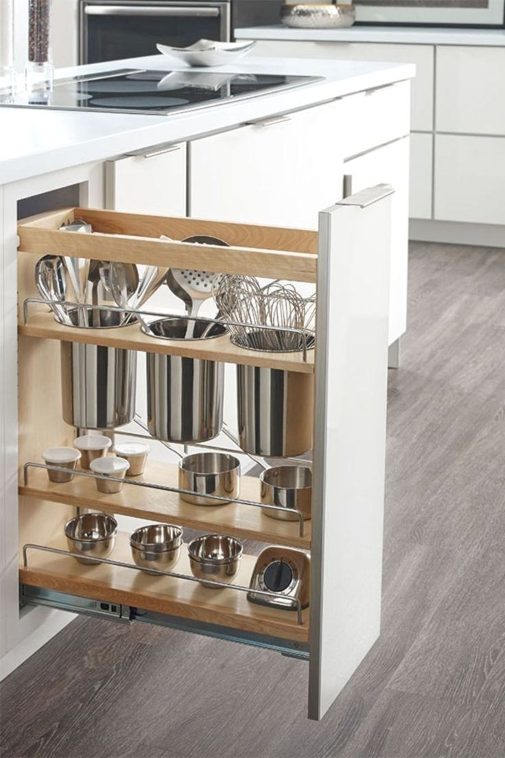 Investing Money In The Right Kitchen Cabinets - CHECK THE ...