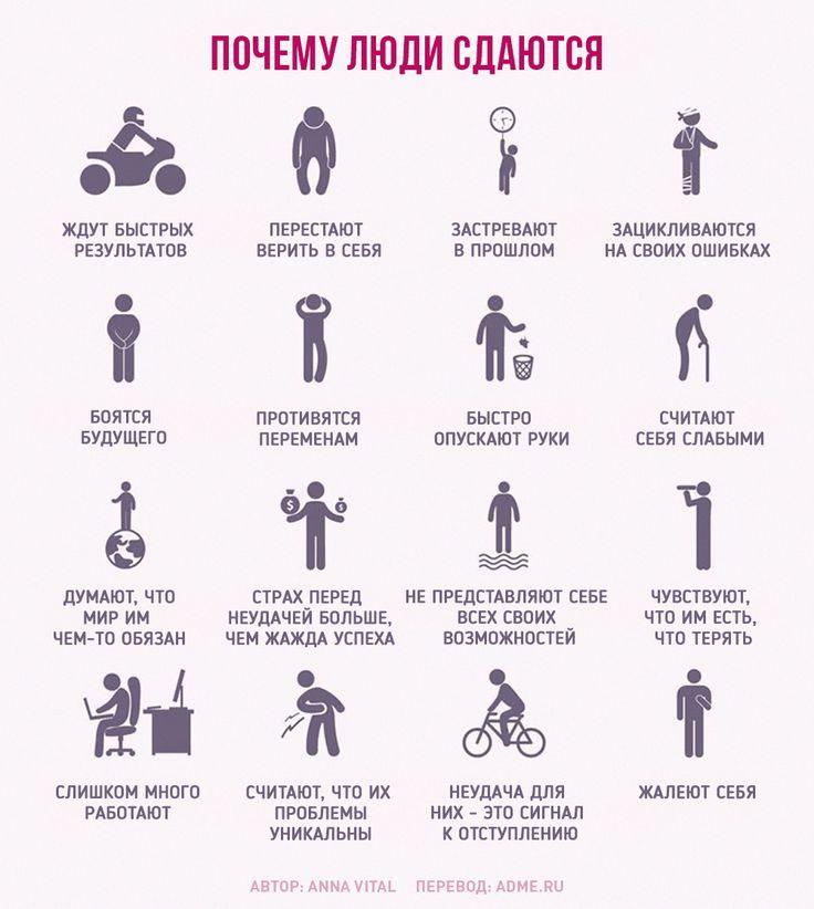 http://www.adme.ru/svoboda-psihologiya/16-prichin-pochemu-lyudi-sdayutsya-912260/