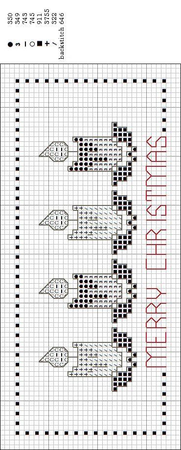Cross stitch pattern part 1