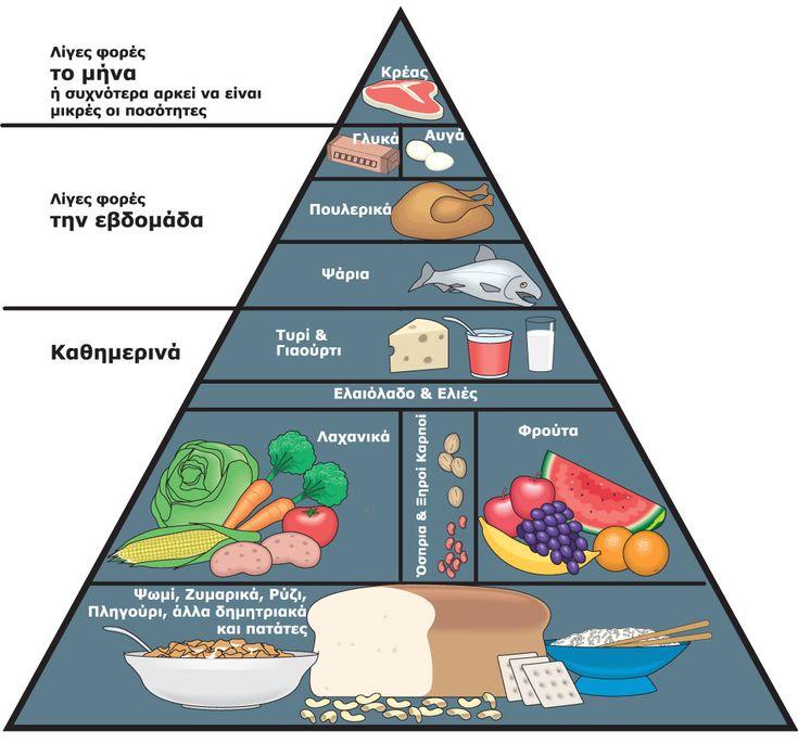 jpgmediteranean_diet.jpg (1033×964)