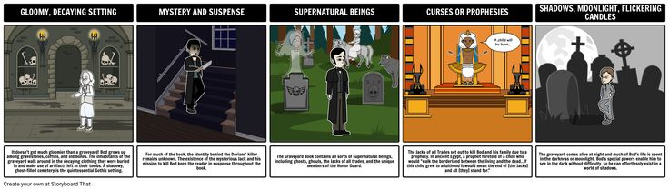 The Graveyard Book - Gothic Elements: The Graveyard Book's setting, characters, and tone borrow from the conventions of Gothic literature. Have students use storyboards to identify the Gothic elements in the book. Students can make reference to the list below to choose and depict 3-5 Gothic characteristics present in the novel. Beneath each depiction, students should provide a brief description of the element's connection to the novel.