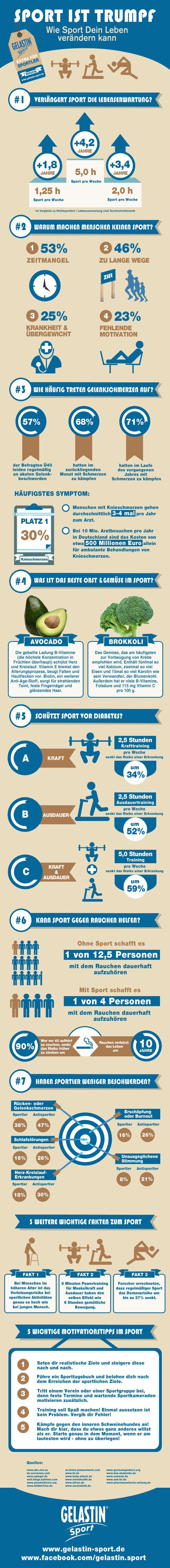 Sport ist Trumpf – wie Sport dein Leben verändern kann [Infografik]