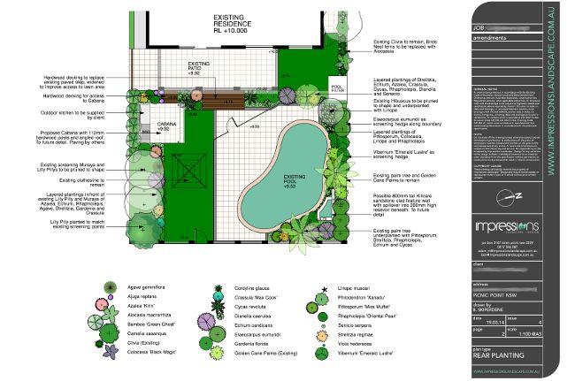 Backyard Landscape Design of a Sydney Garden recently completed - Visit www.impressionslandscape.com.au for more photos