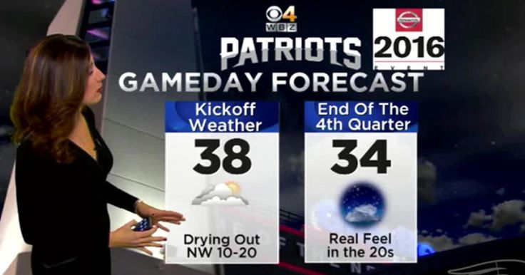 WBZ's Danielle Niles gives us an updated weather forecast for Saturday's AFC Divisional playoff game between the Patriots and Chiefs at Gillette Stadium.