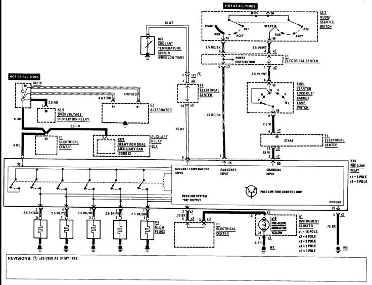 Mercedes W220 Wiring Diagrams With Example Pictures Benz