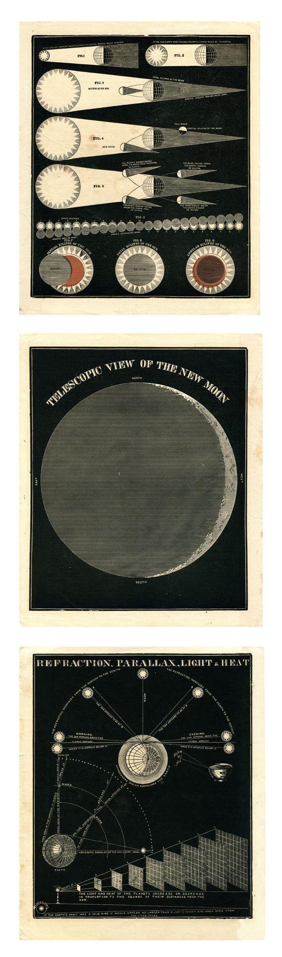 Illustrated Astronomy Prints