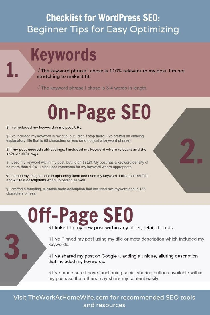 What is SEO ? Types and Techniques of SEO - TendToRead