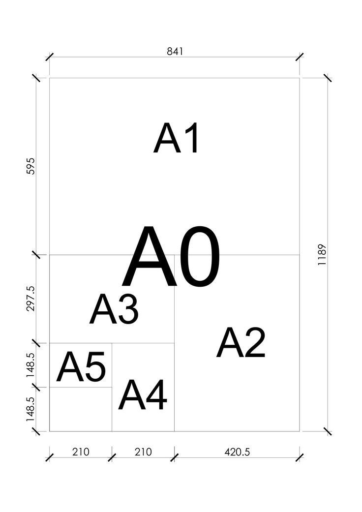 International Paper Sizes