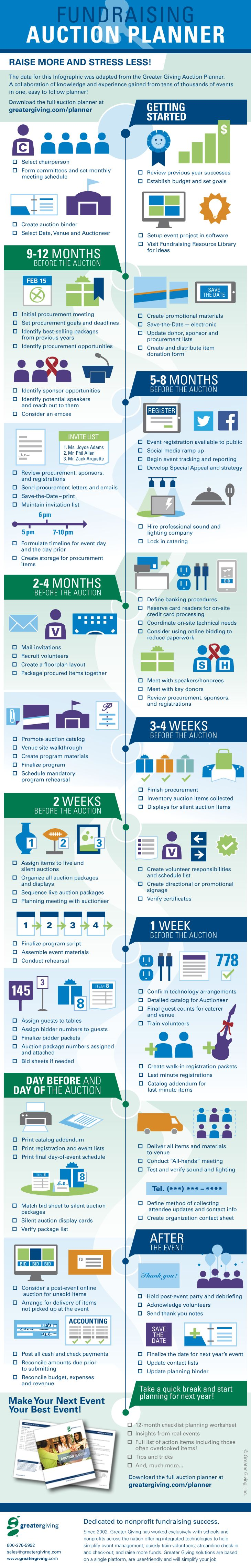 Fundraising Auction Planner Infographic