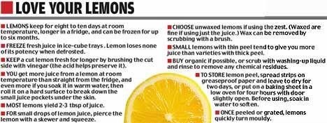 I Love Lemons!!!!!!