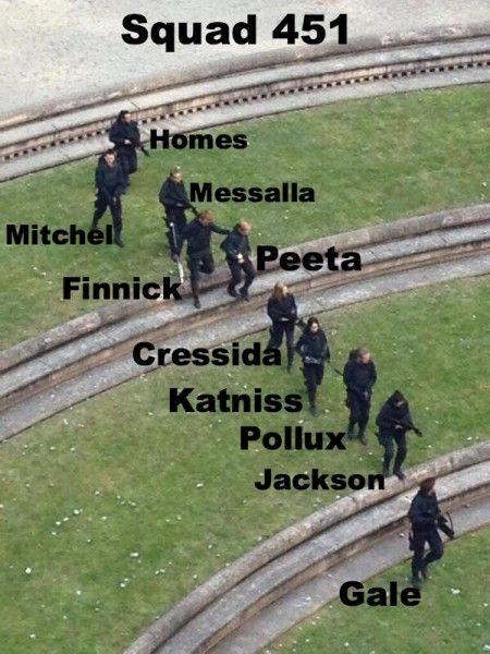 Mockingjay Filming: Liam Hemsworth, Josh Hutcherson, and Jennifer Lawrence bring along Squad 451
