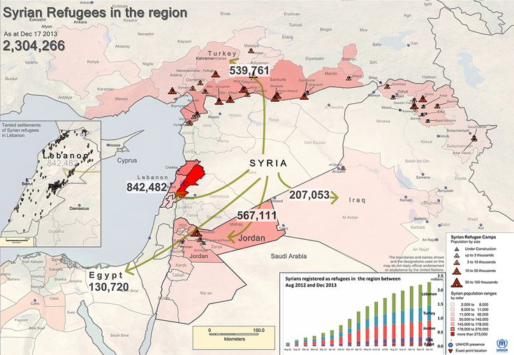 """Syria's Refugee Crisis in """"40 Maps That Explain the Middle East"""" ---- Vox"""