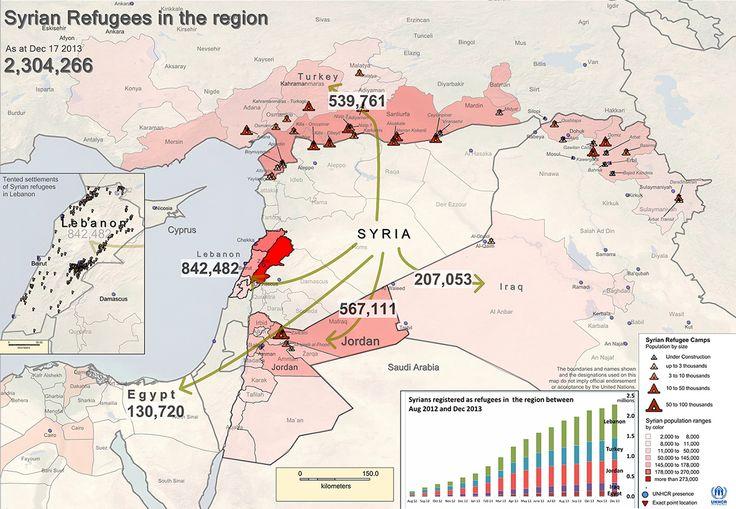Syria's refugee crisis: