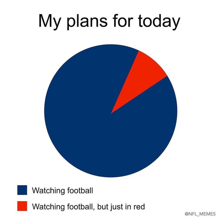 It's finally here! Almost time for the 1pm kickoffs! Welcome back to NFL Sunday! -- via NFLMEMES- viaNFLMemes -- #nfl #nflgear #nflmeme #nflmemes #patriots #cowboyslife #cowboysnation #fantasyfootball #fantasylife #fanduel #fantasy #fantasy2017 #fantasydraft #fantasyworld #fantasyfootballapp #fantasyfootballnews #fantasyfootballblog #fantasyfootballteam #giants #dolphins #bears #raiders #rams #chargers #broncos #packers #bengals