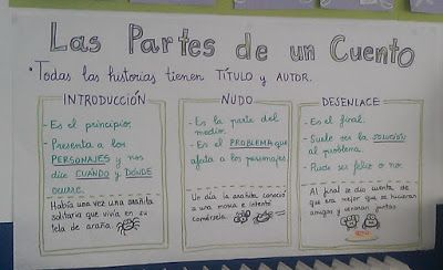 Learning in Spain: October