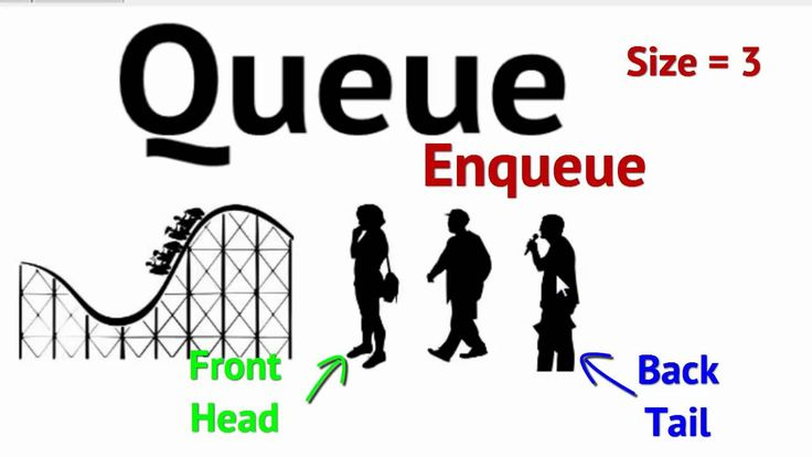 Data Structures: Queue (Abstract Data Type)
