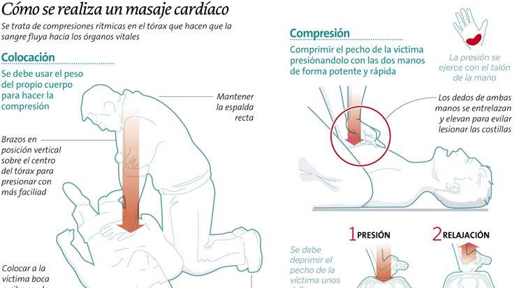 Alumnos de cuatro colegios de Galicia participan en un proyecto para conocer la mejor metodología y edad para asimilar las técnicas de soporte vital básico para enfrentarse a una parada cardíaca