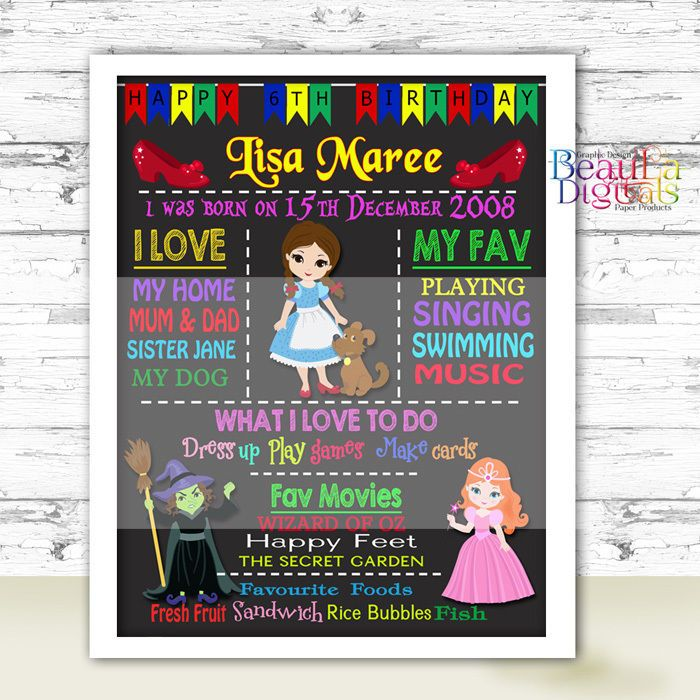 WIZARD OF OZ  Blackboard Chalk Poster Print - Glossy 300dpi PERSONALIZED A4