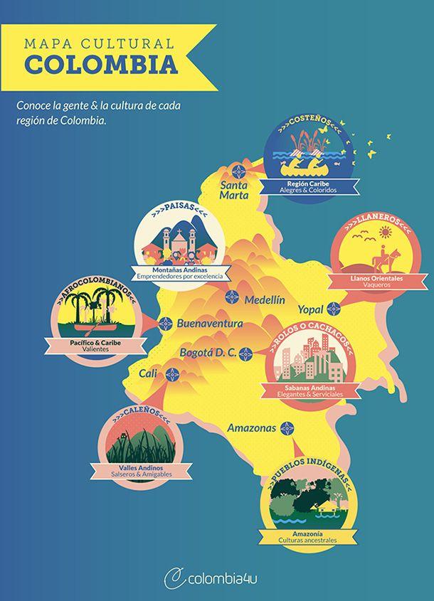 Mapa Cultural de Colombia | Daytours4u