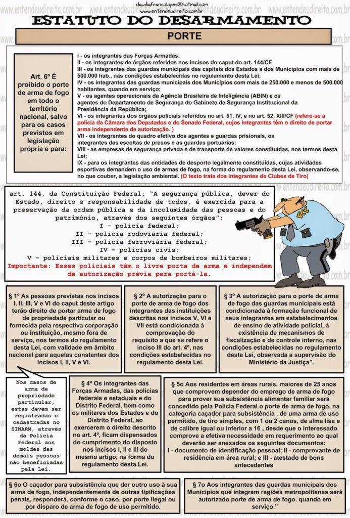 """NoBrasil, oEstatuto do Desarmamentoé umaleifederalque entrou em vigor no dia seguinte à sanção do presidente da República,Luiz Inácio Lula da Silva. Trata-se daLei 10826de22 de dezembrode2003, regulamentada pelo decreto 5123 de1ode julhode2004e publicada noDiário Oficial da Uniãoem2 de julhode2004, que """"dispõe sobre registro, posse e comercialização de armas de fogo e munição (…)"""". O Estatuto …"""