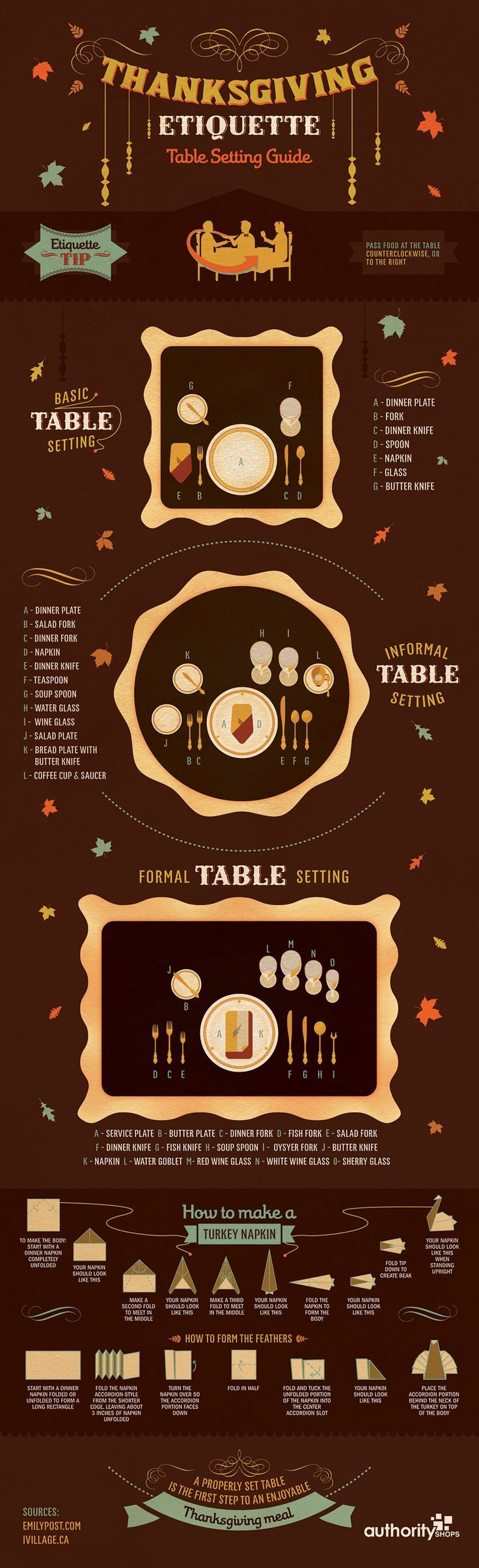 Thanksgiving Etiquette - 25 Beautiful Fall TableSettings - Style Estate -