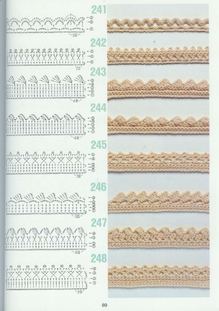 crochet edging patterns (diagram) from a japanese magazine...so pretty! .