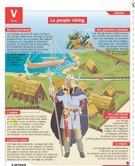 Le peuple Viking