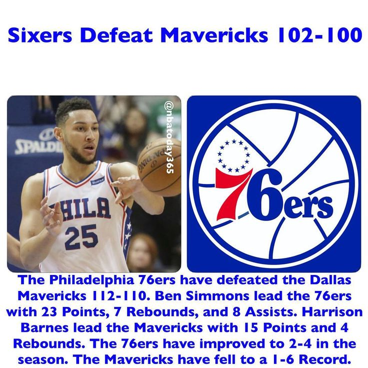 Sixers Defeat Mavericks  ---------------------------------------------------- EXTRA INFO: Joel Embiid had 23 Points and 9 Rebounds for the 76ers. T.J. McConnell had 15 Points 4 Rebounds and 8 Assists off the bench. Yogi Ferrell had 17 Points off the bench for the Mavericks. Wesley Matthews had 19 Points and 6 Rebounds.  ---------------------------------------------------- Tag (@sixers) (@bensimmons) (@joelembiid) (@tjmcconnell) (@dallasmavs) (@hbarnes) (@weseywes23) (@yogiferre11)…