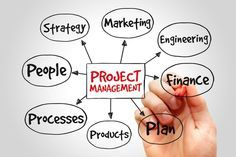 Achieving project goals with the available budget and in given time is a challenge for project managers. A project manager is able to manage and lead different project resources. He is monitoring the right functionality and activity of the project. Project manager makes improvements in the project. Visit here:- http://rateyourpm.tumblr.com/post/147380536539/common-project-management-the-core-of-business