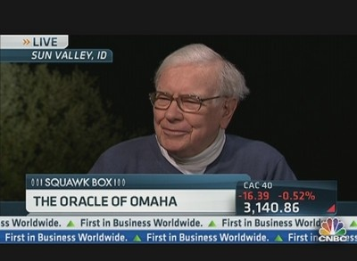 Warren Buffett: US Economic Growth Slowing, Europe Slipping 'Pretty Fast'Economy Growth, Growth Slow, Living Cnbc, Economics Growth, Becky Quick, Europe Slip, Cnbc Interview, Journey Tools, General Economy