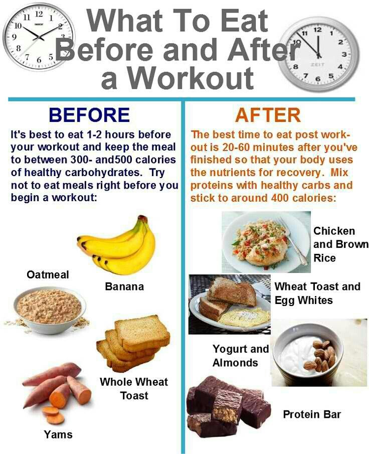 41 best images about Pre / Post Workout Recovery Tips on ...