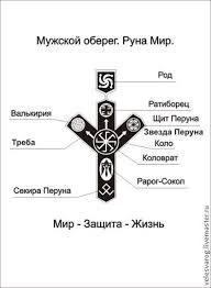 Картинки по запросу славянские руны обереги тату   ОБЕРЕГИ ...