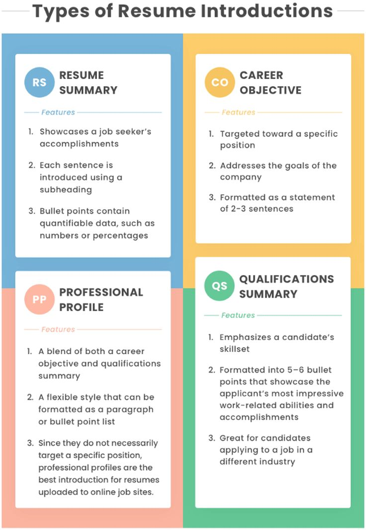 49 Insider Resume Tips & Tricks [Craft the Perfect Resume