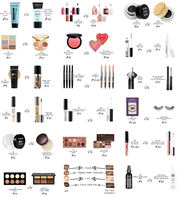 Prom-Makeup-Dupes,-NYX,-Beauty,-Makeup,-Drupstore-Makeup,-Too-Face,-Urban-Decay,-Tips-and-Tricks,-Prom-Tips,-Prom2k16,-Prom-2016,-Kat-Von-D,-Smashbox,-NARS-header